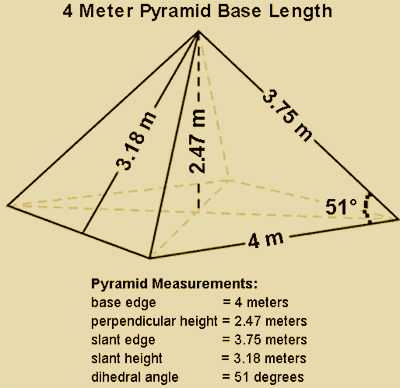 pyramid's-dimension-ratio